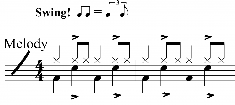 Figure 5: Notated swing pattern for percussion accompaniment