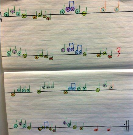 color-coded notation