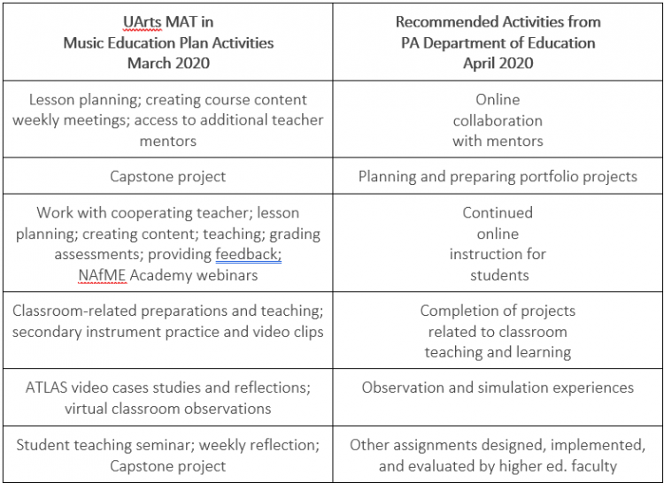 outcomes for student teachers