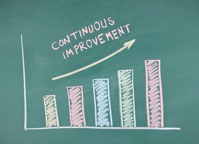 Continuous improvement flowchart