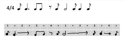 Rhythm Grid