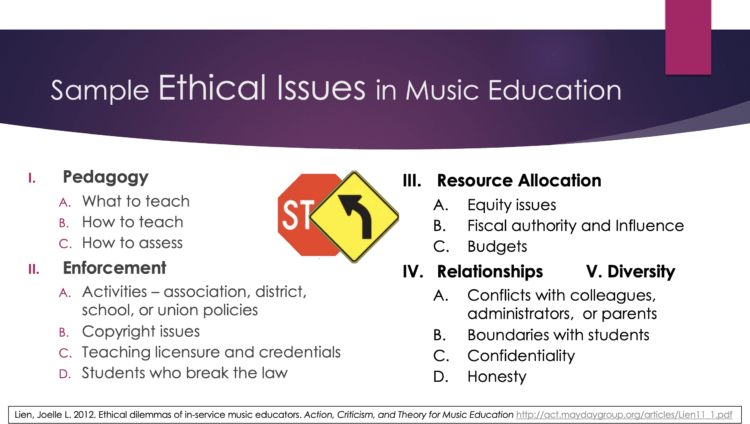 Sample Ethical Issues in Music Education