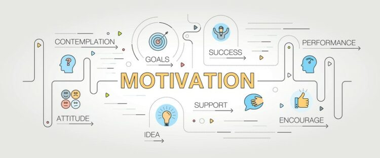 growth mindset motivation banner and icons